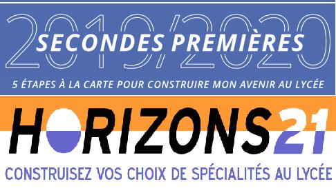 2019 2020 étapes avenir_complet.PNG